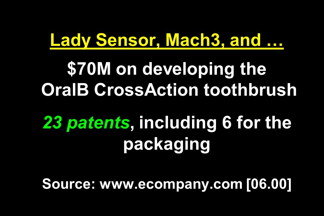 Lady Sensor, Mach3, and … $70M on developing the OralB CrossAction toothbrush 23 patents, including 6 for the packaging Source: www.ecompany.com [06.00]